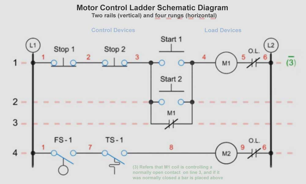 Unit 3 computer engineering technology digital logic circuits the basic push button ladder schematic video ccuart Image collections