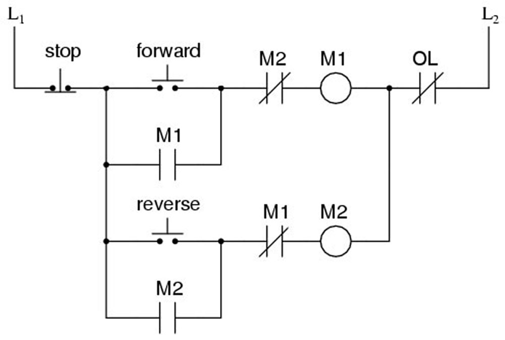 Forward Reverse Motor Ladder Diagram