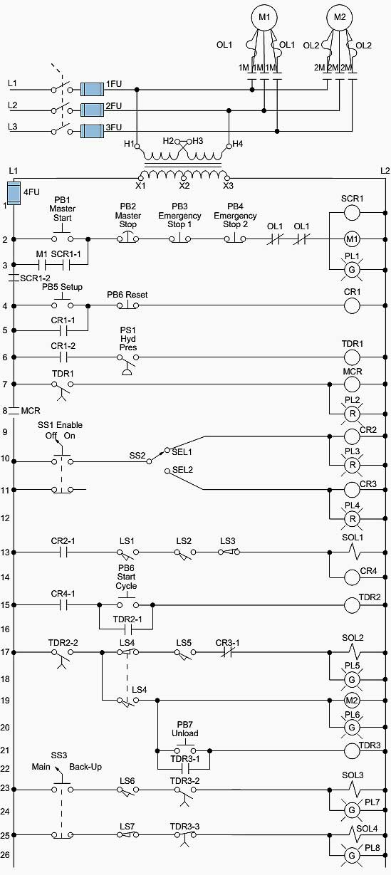 Logic Gates Are The Building Blocks Of More Complex Logic Circuits