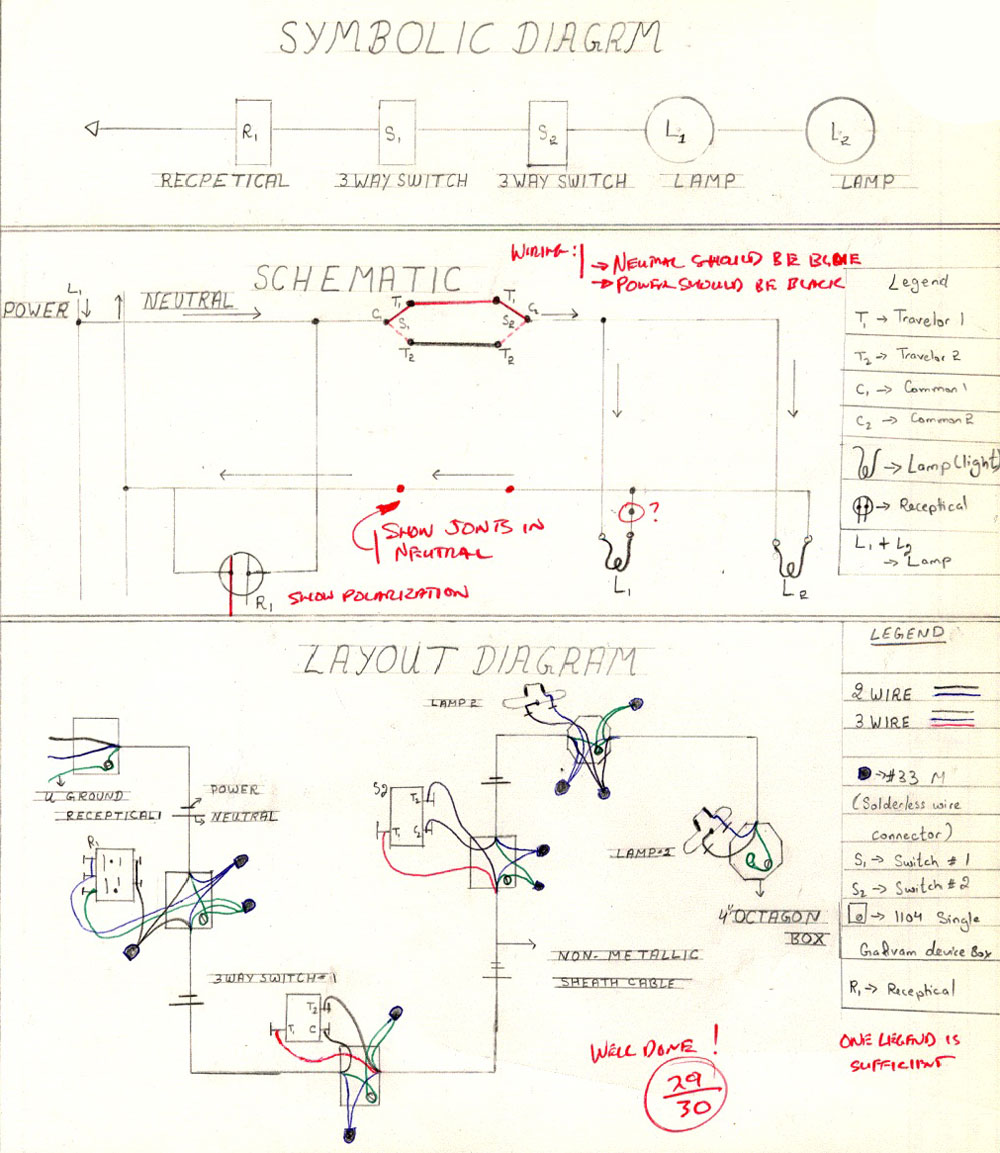 Unit 2 Technical Drawings Building Codes And Design Pictorial Diagrams Wiring 3